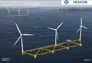 Hexicon Wind turbine power platforms in a wind farm