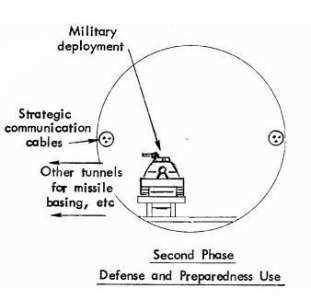 Rand Planetran-Tunnel Military Use