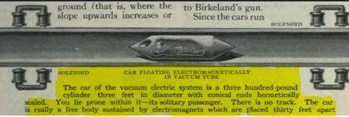 Boris-Weinberg-Maglev-Vacuum-Tube-Vehicle